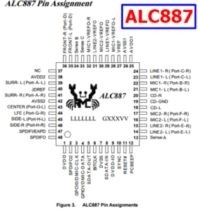 Realtek ALC887